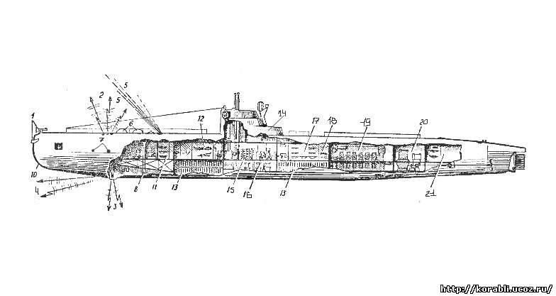 1-подводный телевизор с