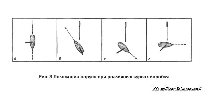http://www.korabley.net/_nw/4/26878921.jpg